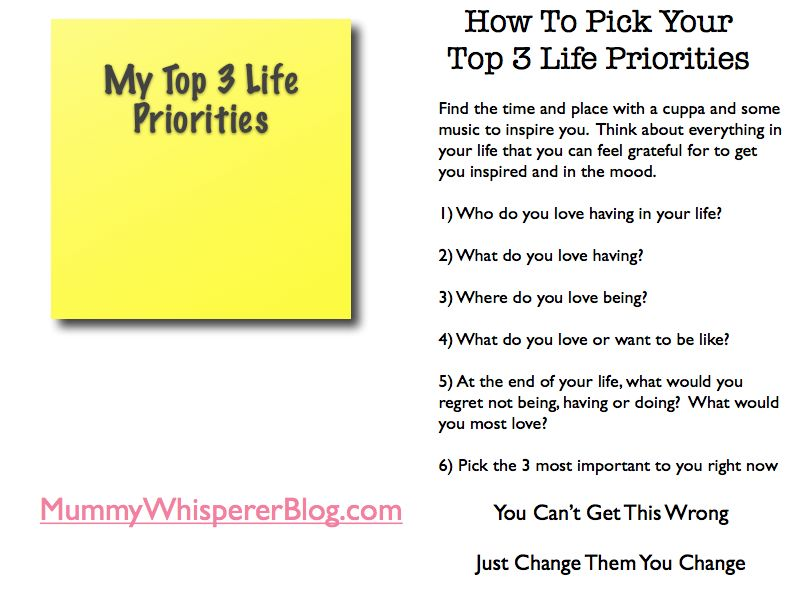Priorities Quote: Your priorities aren't what you say they are…